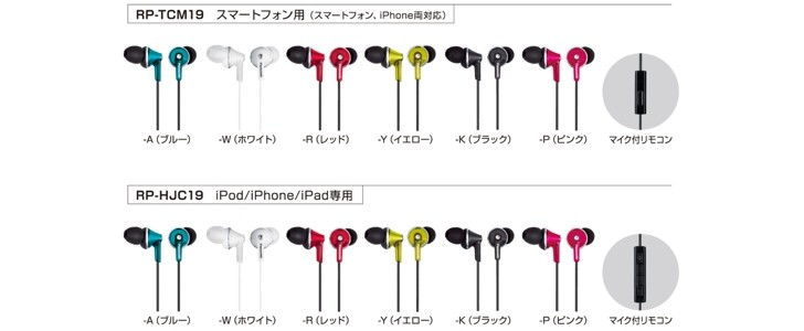 Panasonic to Release Exclusive Headset RP-HJC19 for Apple Devices 01